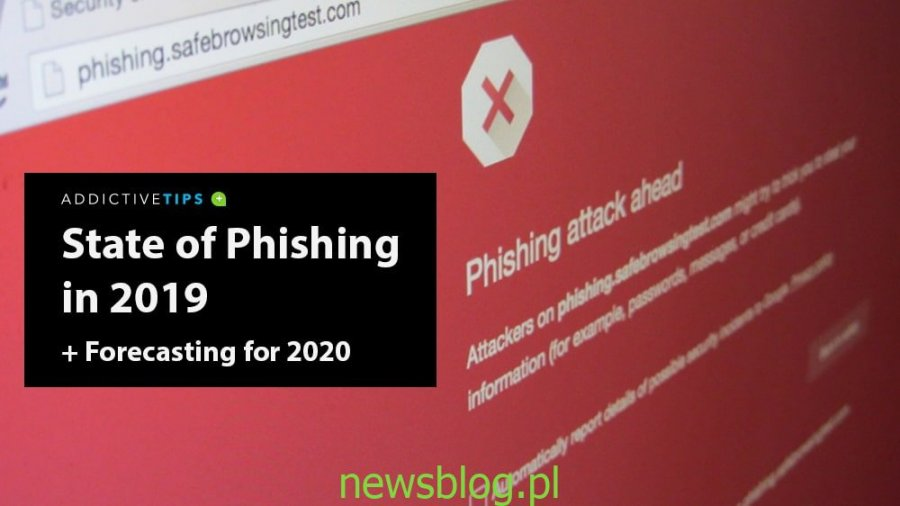 Statystyki i trendy phishingu na 2019 r. (Prognozowanie na 2020 r.)