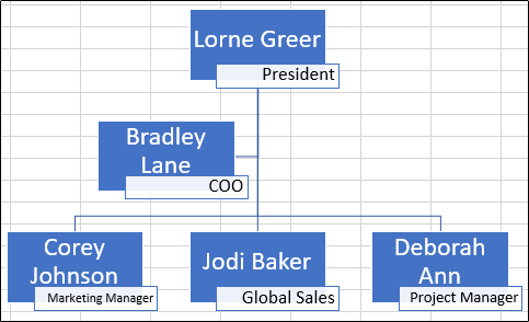schemat organizacyjny - excel