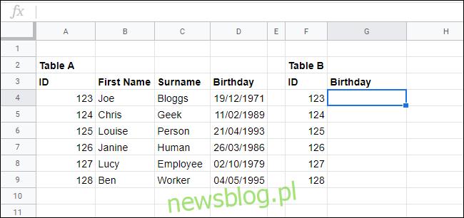 Arkusz kalkulacyjny Arkuszy Google zawierający dwie tabele z informacjami o pracownikach.