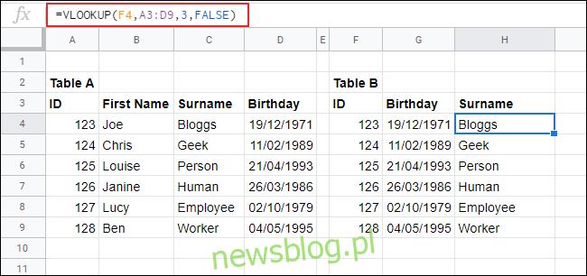 WYSZUKAJ.PIONOWO w Arkuszach Google, zwracając dane z jednej tabeli do drugiej.