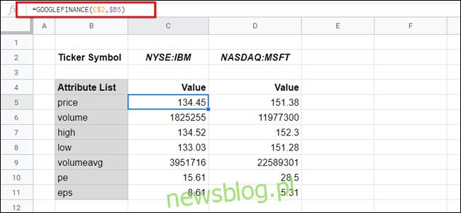 Arkusze Google Finance z atrybutami