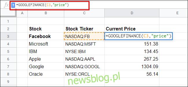 Arkusze Google Finance Lista notowań giełdowych