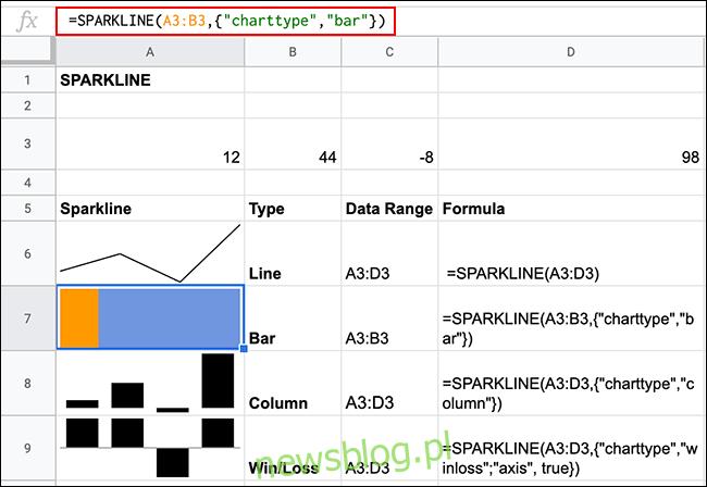 Różne typy wykresów przebiegu w czasie, utworzone za pomocą funkcji SPARKLINE w Arkuszach Google