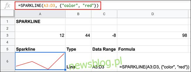 Formuła SPARKLINE w Arkuszach Google z rozszerzeniem