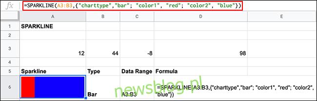 Opcje formatowania kolorów dla wykresów przebiegu w czasie przy użyciu funkcji SPARKLINE w Arkuszach Google