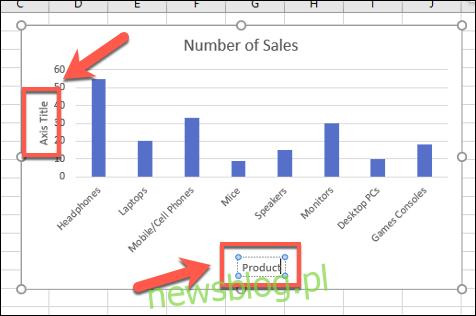 Etykiety osi pokazane na przykładowym wykresie słupkowym programu Excel