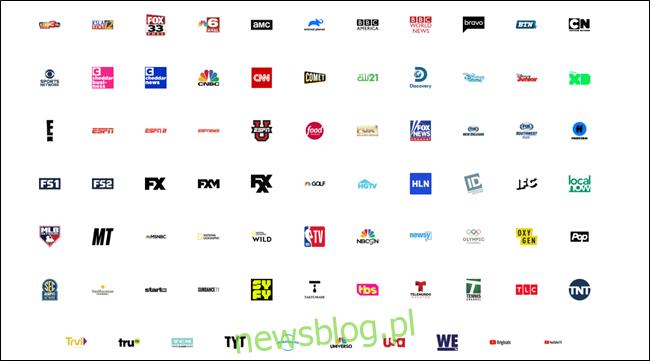 Kanały telewizyjne YouTube
