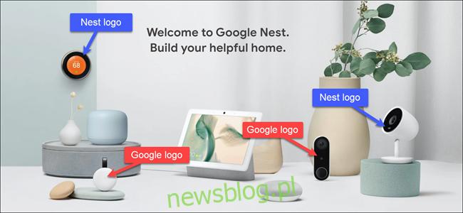 Produkty Google i Nest z etykietami objaśnień, które mają logo Nest i które mają logo Google.
