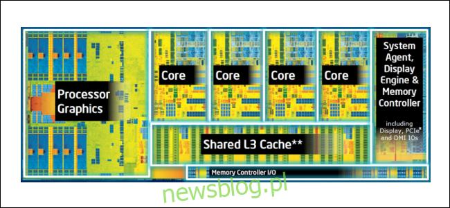 Schemat Intel Silicon z oznaczonymi rdzeniami i innymi sekcjami procesora.